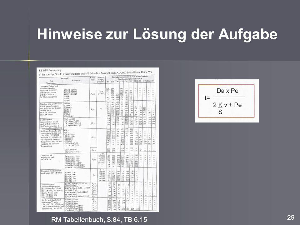 Hinweise zur Lösung der Aufgabe 29 RM Tabellenbuch, S.84, TB 6.15