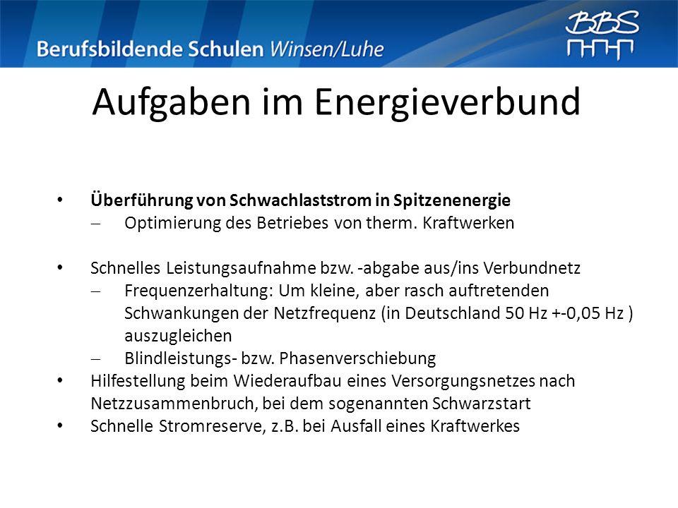 Aufgaben im Energieverbund Überführung von Schwachlaststrom in Spitzenenergie Optimierung des Betriebes von therm. Kraftwerken Schnelles Leistungsaufn