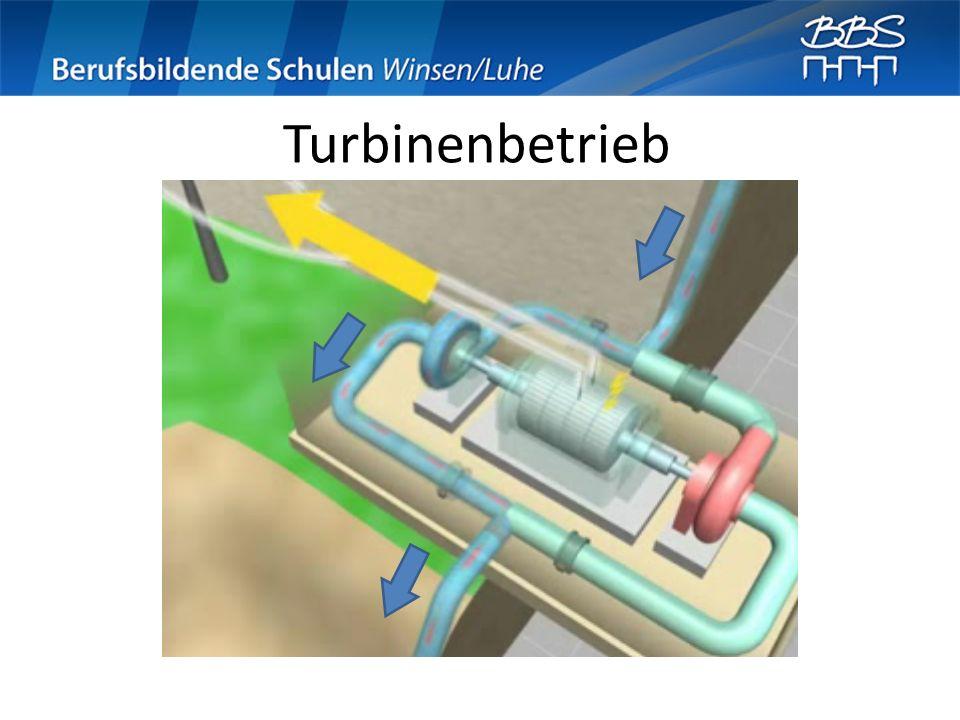 Turbinenbetrieb