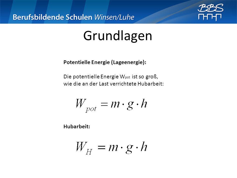 Grundlagen Potentielle Energie (Lageenergie): Die potentielle Energie W pot ist so groß, wie die an der Last verrichtete Hubarbeit: Hubarbeit: