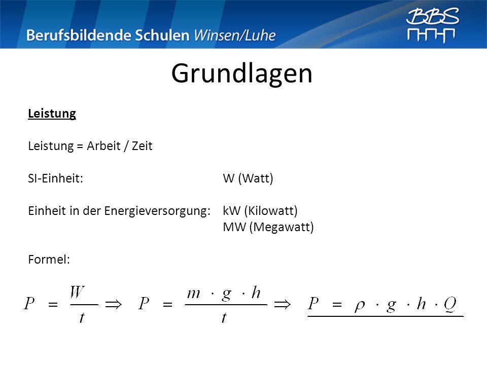 Grundlagen Leistung Leistung = Arbeit / Zeit SI-Einheit: W (Watt) Einheit in der Energieversorgung: kW (Kilowatt) MW (Megawatt) Formel: