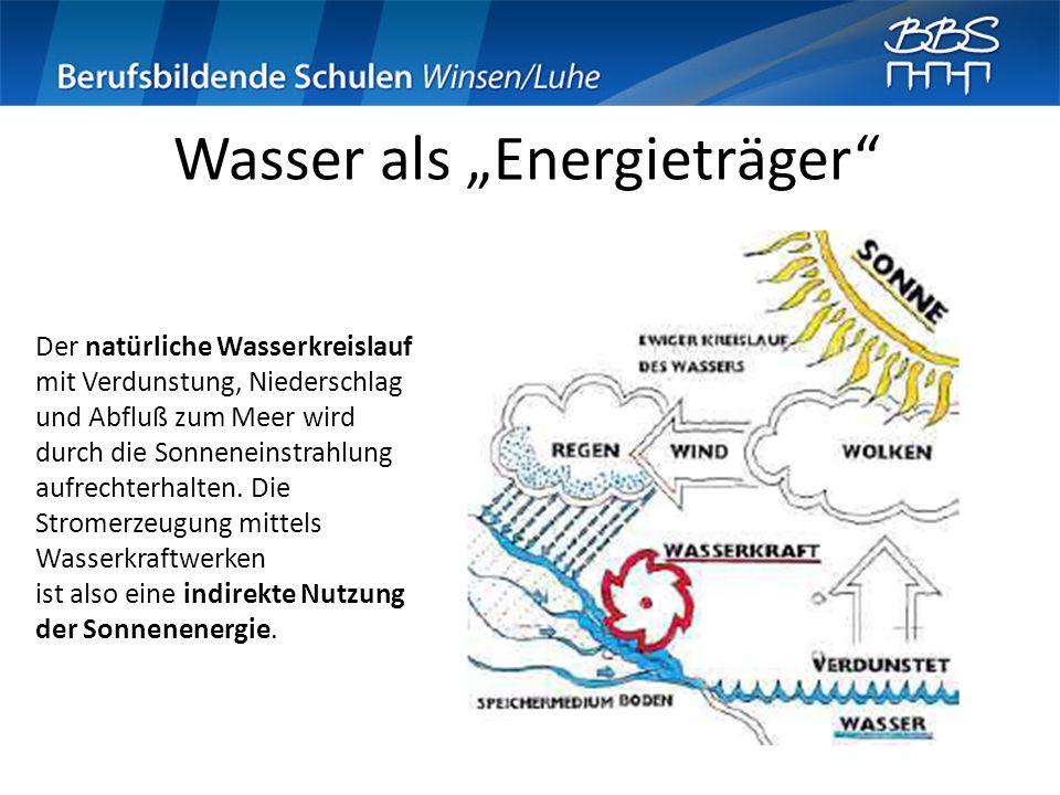 Wasser als Energieträger Der natürliche Wasserkreislauf mit Verdunstung, Niederschlag und Abfluß zum Meer wird durch die Sonneneinstrahlung aufrechter