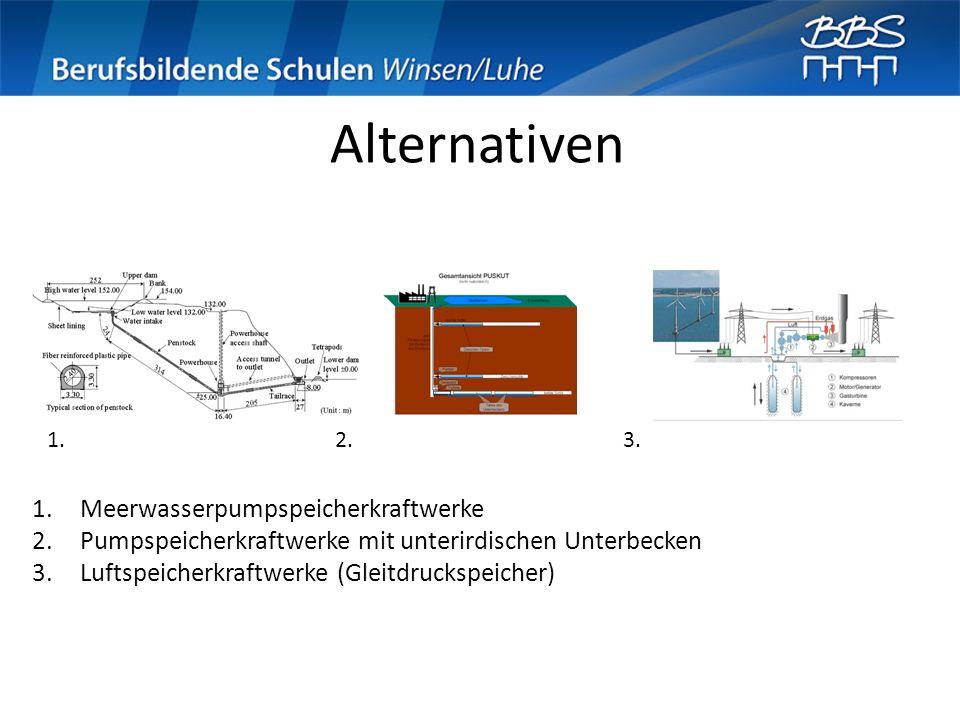 Alternativen 1.Meerwasserpumpspeicherkraftwerke 2.Pumpspeicherkraftwerke mit unterirdischen Unterbecken 3.Luftspeicherkraftwerke (Gleitdruckspeicher)