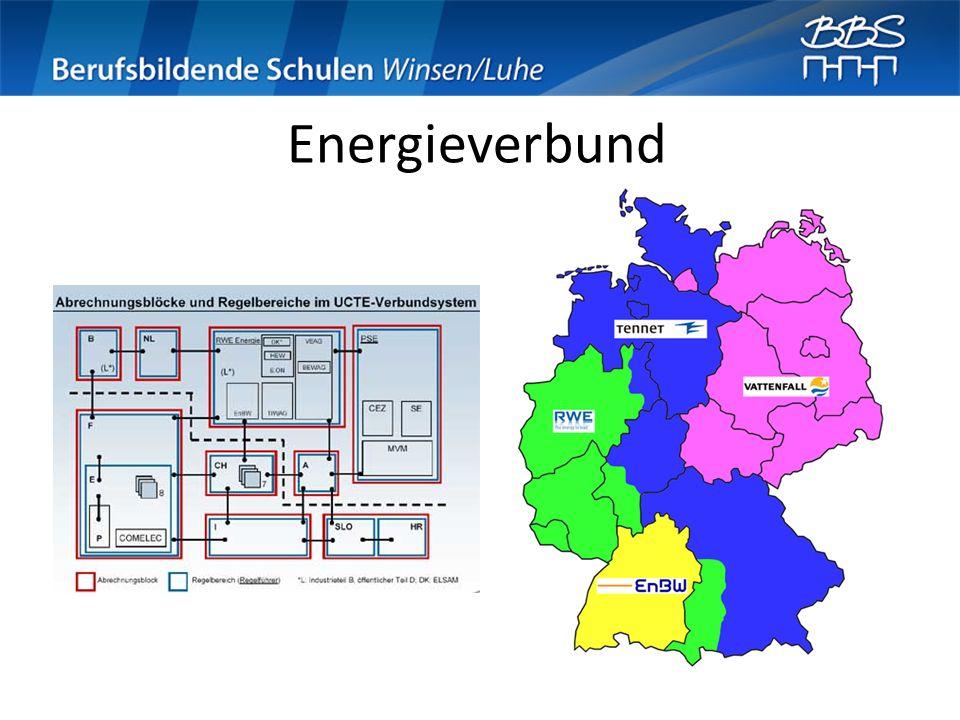 Energieverbund