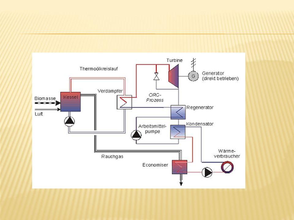Bestandteile Welle, Laufräder, Leiträder, Gehäuse Der Dampf strömt unter hohem Druck in die Turbine.