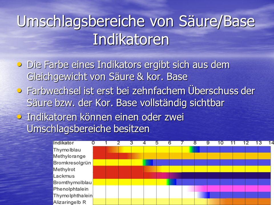 Umschlagsbereiche von Säure/Base Indikatoren Die Farbe eines Indikators ergibt sich aus dem Gleichgewicht von Säure & kor. Base Die Farbe eines Indika