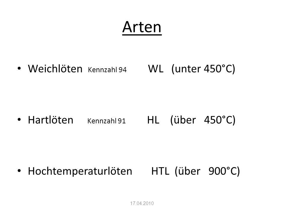 Arten Weichlöten Kennzahl 94 WL (unter 450°C) Hartlöten Kennzahl 91 HL (über 450°C) Hochtemperaturlöten HTL (über 900°C) 17.04.2010