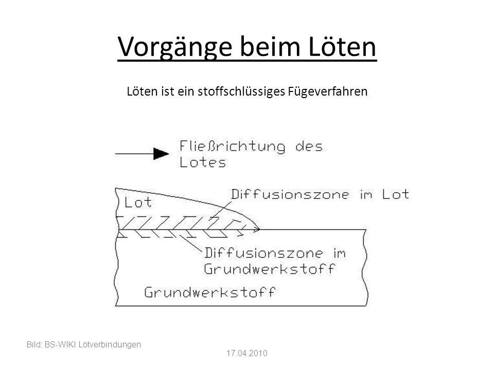 Vorgänge beim Löten Bild: BS-WIKI Lötverbindungen Löten ist ein stoffschlüssiges Fügeverfahren 17.04.2010