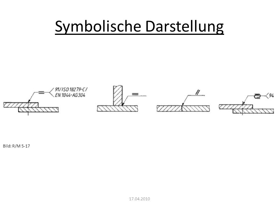 Symbolische Darstellung Bild: R/M 5-17 17.04.2010