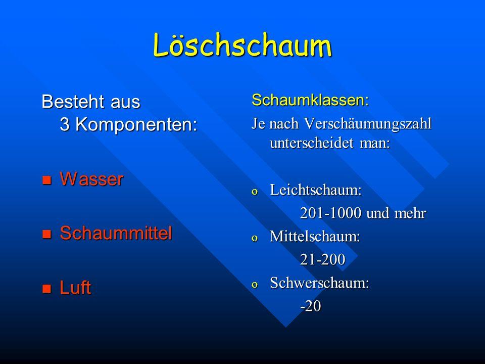 Löschwasser- Anwendbarkeitskriterien In elektrischen Anlagen: In elektrischen Anlagen: N 1/5 H 5/10 Wo man es nicht anwenden darf: Wo man es nicht anw