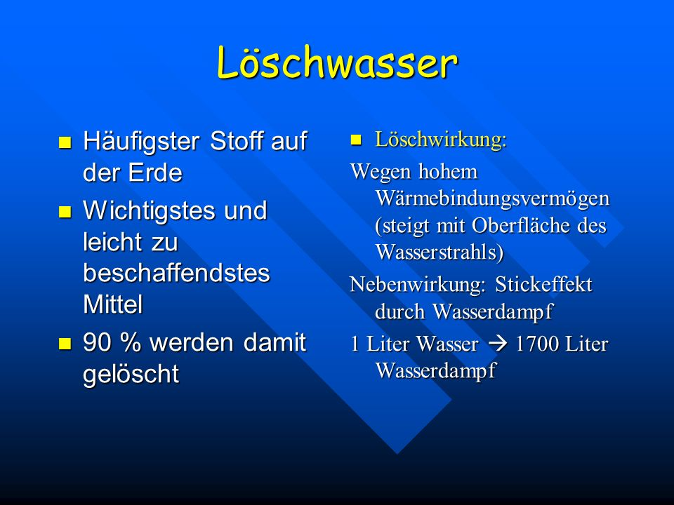 Einteilung der Löschmittel Löschwasser Löschwasser Löschschaum Löschschaum Löschpulver Löschpulver Löschgas Löschgas