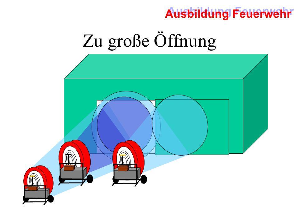 Ausbildung Feuerwehr Lüfterabstand Injektorwirkung Richtiger Abstand des Lüfters = Diagonale der Zuluftöffnung