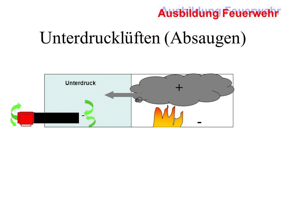 Ausbildung Feuerwehr Unterdrucklüften (Absaugen) - + - Nachteile: Beim Aufbau werden die Einsatzkräfte den Rauchgasen ausgesetzt Die verwendeten Gerät