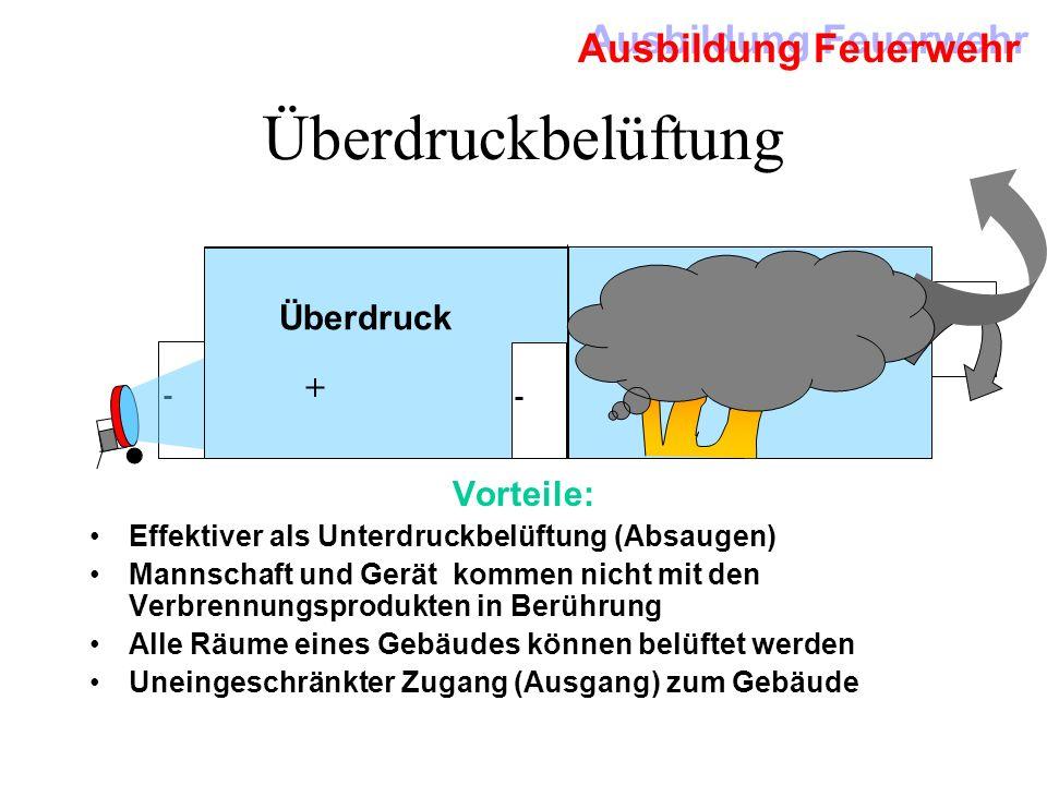 Ausbildung Feuerwehr Hydraulische Ventilation Injektorwirkung 0,5 m Vorteile: Der vorgehende Trupp kann selbst belüften und ist nicht auf zusätzliche Geräte angewiesen Nachteile: Hoher Wasserverbrauch Personal ist gebunden