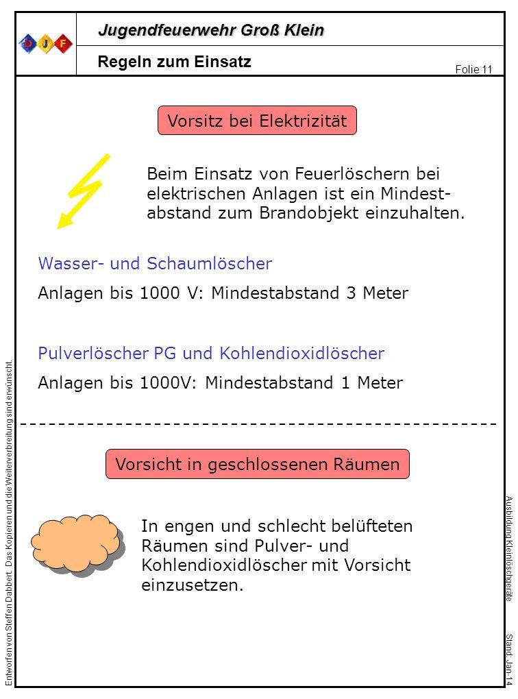 Jugendfeuerwehr Groß Klein Folie 11 Entworfen von Steffen Dabbert. Das Kopieren und die Weiterverbreitung sind erwünscht. Ausbildung Kleinlöschgeräte