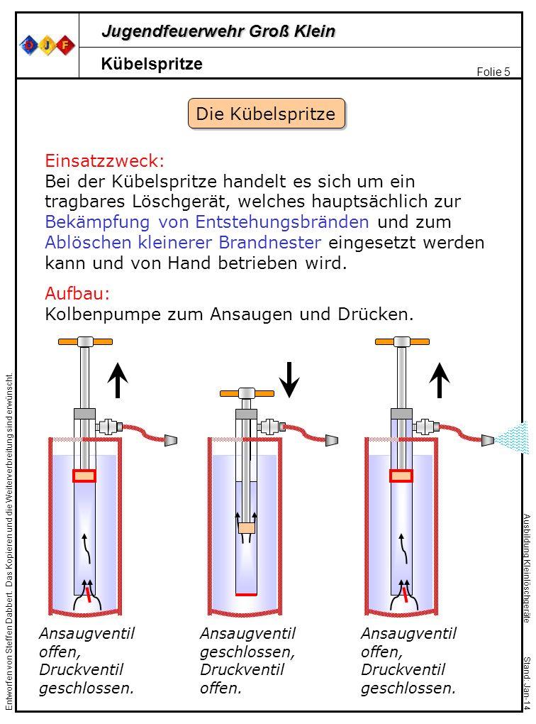 Jugendfeuerwehr Groß Klein Folie 5 Entworfen von Steffen Dabbert. Das Kopieren und die Weiterverbreitung sind erwünscht. Ausbildung Kleinlöschgeräte S