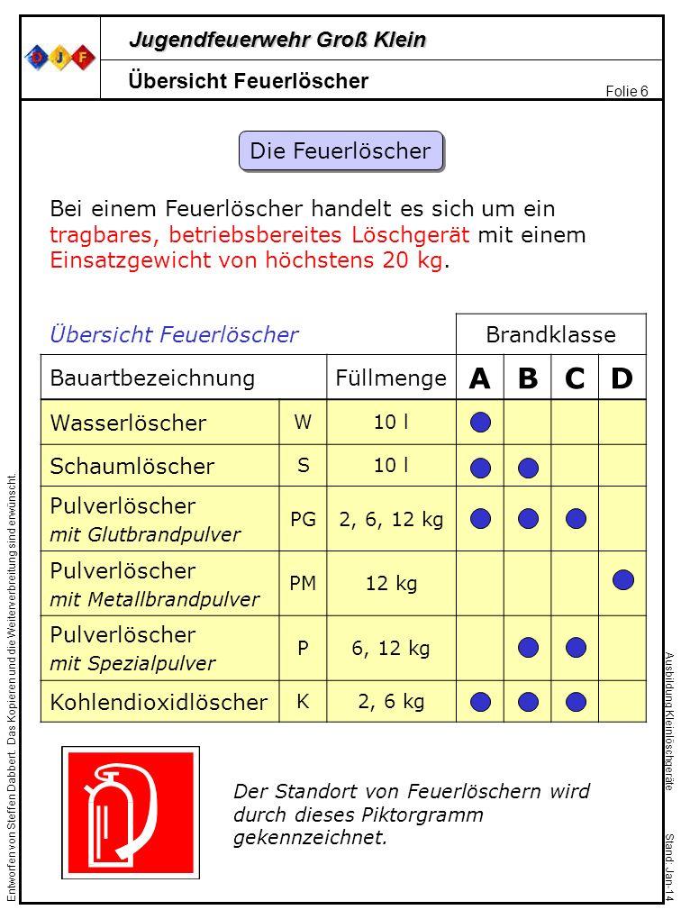 Jugendfeuerwehr Groß Klein Folie 7 Entworfen von Steffen Dabbert.