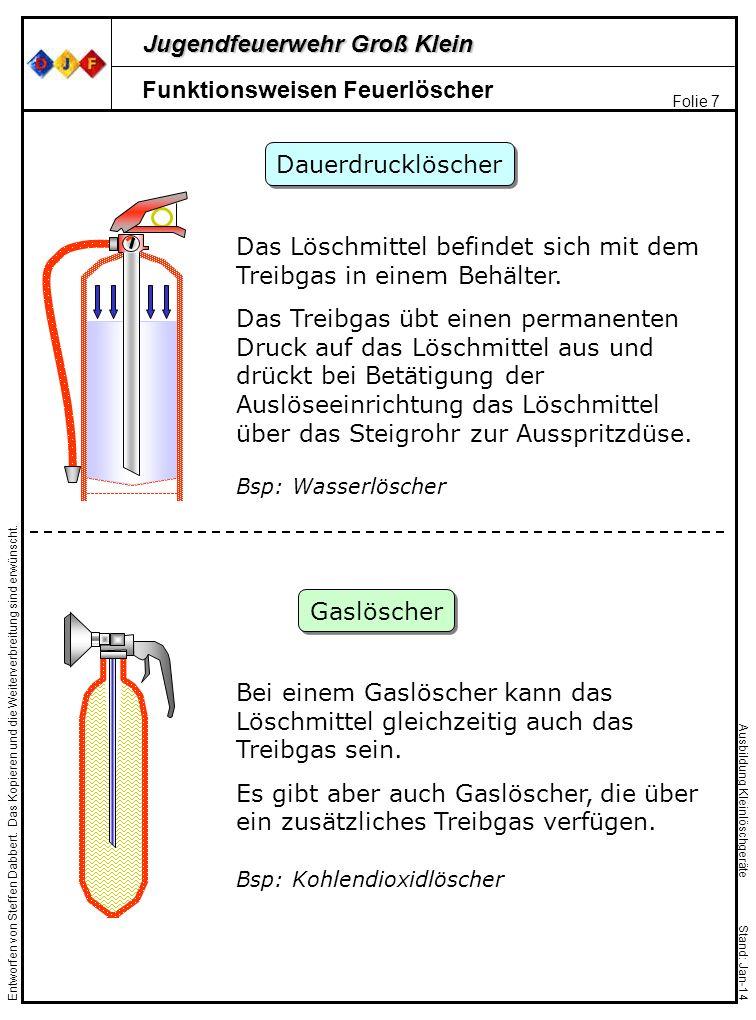 Jugendfeuerwehr Groß Klein Folie 7 Entworfen von Steffen Dabbert. Das Kopieren und die Weiterverbreitung sind erwünscht. Ausbildung Kleinlöschgeräte S