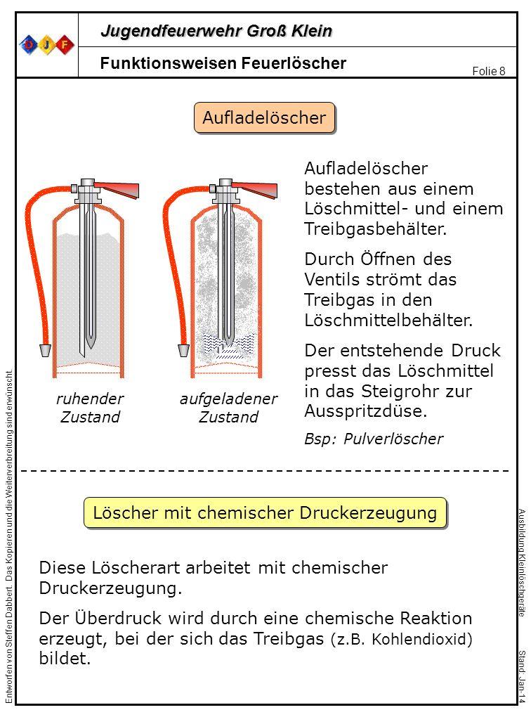 Jugendfeuerwehr Groß Klein Folie 8 Entworfen von Steffen Dabbert. Das Kopieren und die Weiterverbreitung sind erwünscht. Ausbildung Kleinlöschgeräte S