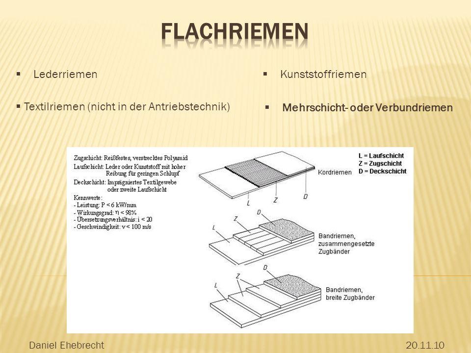Daniel Ehebrecht20.11.10 Textilriemen (nicht in der Antriebstechnik) Kunststoffriemen Mehrschicht- oder Verbundriemen Lederriemen