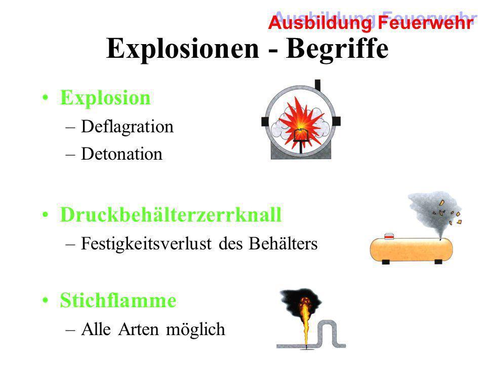 Ausbildung Feuerwehr Explosionen - Begriffe Explosion –Deflagration –Detonation Druckbehälterzerrknall –Festigkeitsverlust des Behälters Stichflamme –