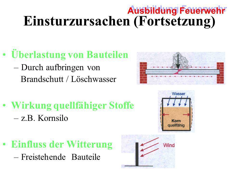 Ausbildung Feuerwehr Einsturzursachen (Fortsetzung) Überlastung von Bauteilen –Durch aufbringen von Brandschutt / Löschwasser Wirkung quellfähiger Sto