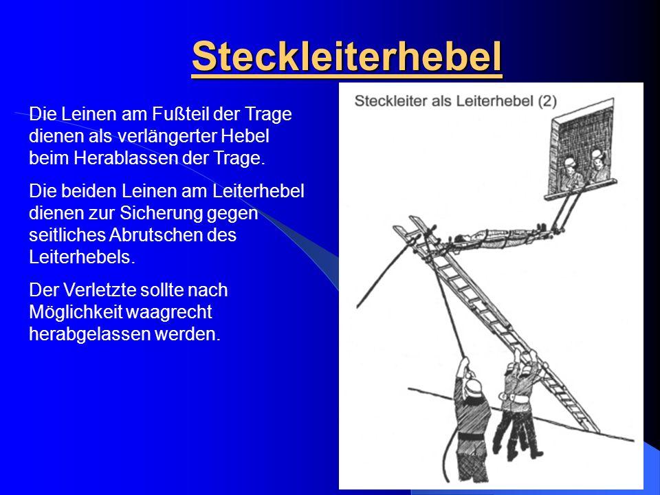 Steckleiterhebel Die Leinen am Fußteil der Trage dienen als verlängerter Hebel beim Herablassen der Trage.