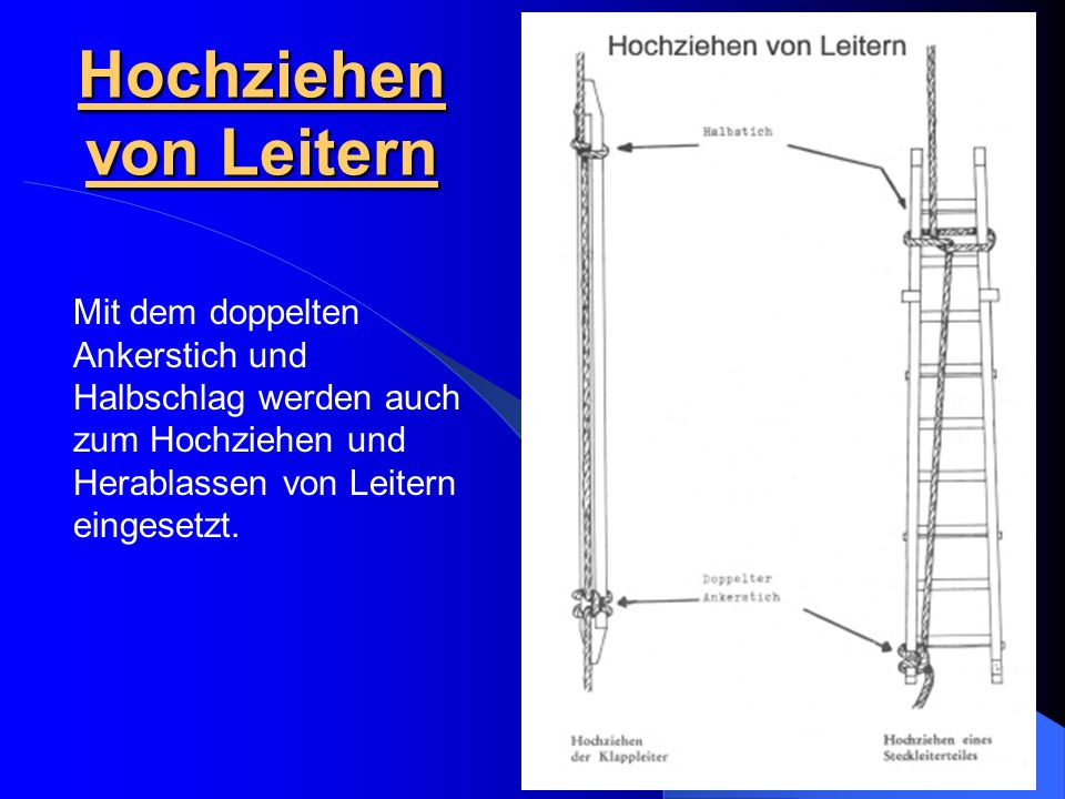 Hochziehen von Leitern Mit dem doppelten Ankerstich und Halbschlag werden auch zum Hochziehen und Herablassen von Leitern eingesetzt.