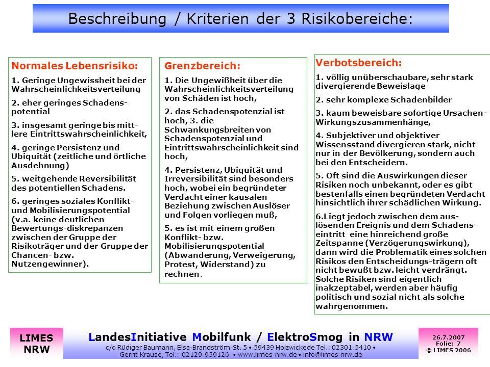 26.7.2007 Folie: 7 © LIMES 2006 LandesInitiative Mobilfunk / ElektroSmog in NRW c/o Rüdiger Baumann, Elsa-Brandström-St.