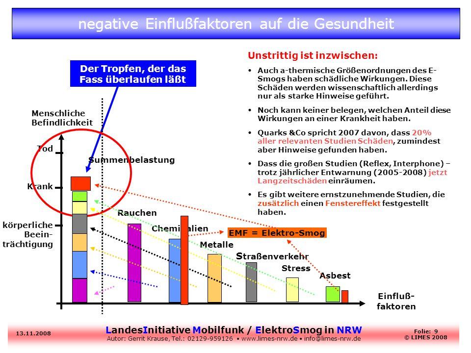 LandesInitiative Mobilfunk / ElektroSmog in NRW Autor: Gerrit Krause, Tel.: 02129-959126 www.limes-nrw.de info@limes-nrw.de 13.11.2008 Folie: 9 © LIME