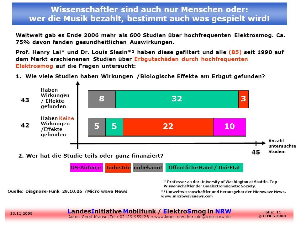 LandesInitiative Mobilfunk / ElektroSmog in NRW Autor: Gerrit Krause, Tel.: 02129-959126 www.limes-nrw.de info@limes-nrw.de 13.11.2008 Folie: 11 © LIM