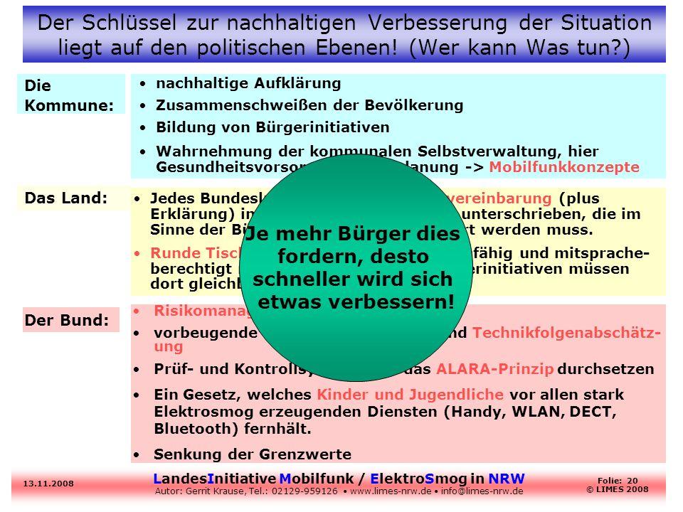 LandesInitiative Mobilfunk / ElektroSmog in NRW Autor: Gerrit Krause, Tel.: 02129-959126 www.limes-nrw.de info@limes-nrw.de 13.11.2008 Folie: 20 © LIM