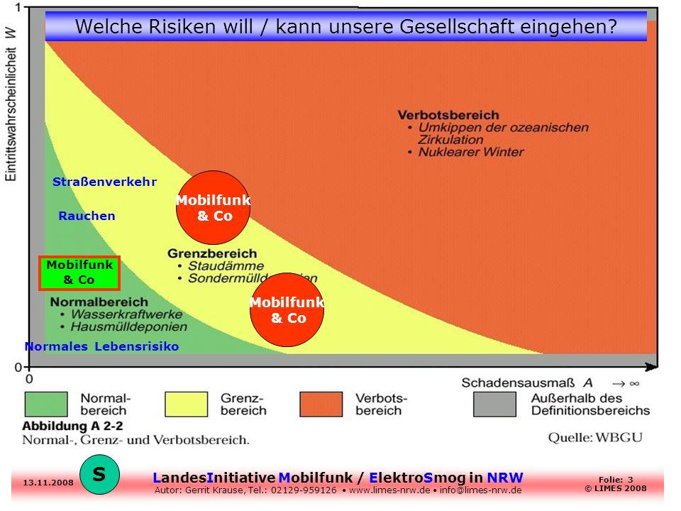 LandesInitiative Mobilfunk / ElektroSmog in NRW Autor: Gerrit Krause, Tel.: 02129-959126 www.limes-nrw.de info@limes-nrw.de 13.11.2008 Folie: 3 © LIME