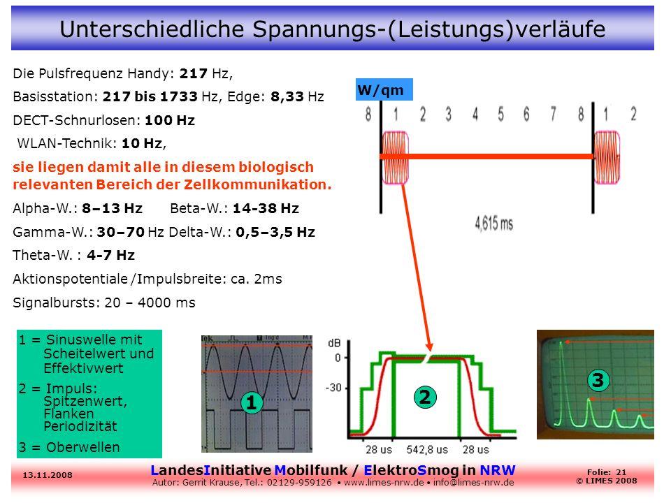 LandesInitiative Mobilfunk / ElektroSmog in NRW Autor: Gerrit Krause, Tel.: 02129-959126 www.limes-nrw.de info@limes-nrw.de 13.11.2008 Folie: 21 © LIM