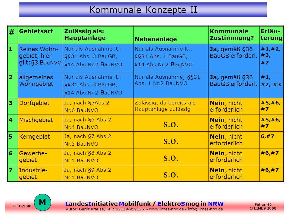 LandesInitiative Mobilfunk / ElektroSmog in NRW Autor: Gerrit Krause, Tel.: 02129-959126 www.limes-nrw.de info@limes-nrw.de 13.11.2008 Folie: 42 © LIM