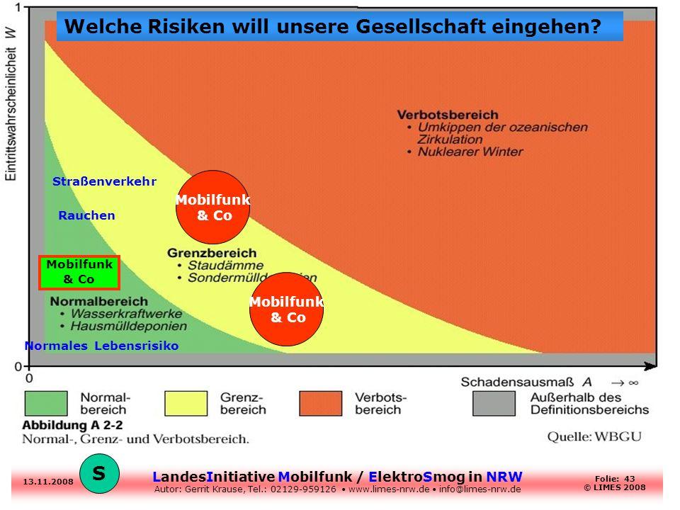 LandesInitiative Mobilfunk / ElektroSmog in NRW Autor: Gerrit Krause, Tel.: 02129-959126 www.limes-nrw.de info@limes-nrw.de 13.11.2008 Folie: 43 © LIM