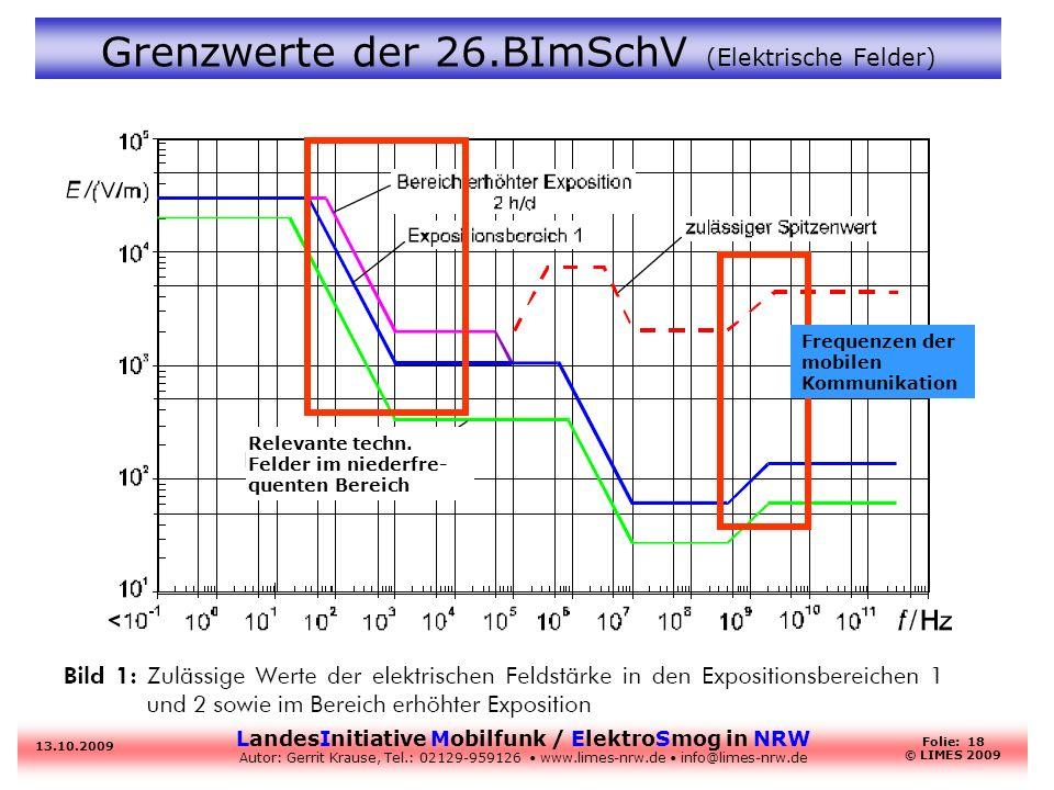 LandesInitiative Mobilfunk / ElektroSmog in NRW Autor: Gerrit Krause, Tel.: 02129-959126 www.limes-nrw.de info@limes-nrw.de 13.10.2009 Folie: 18 © LIM