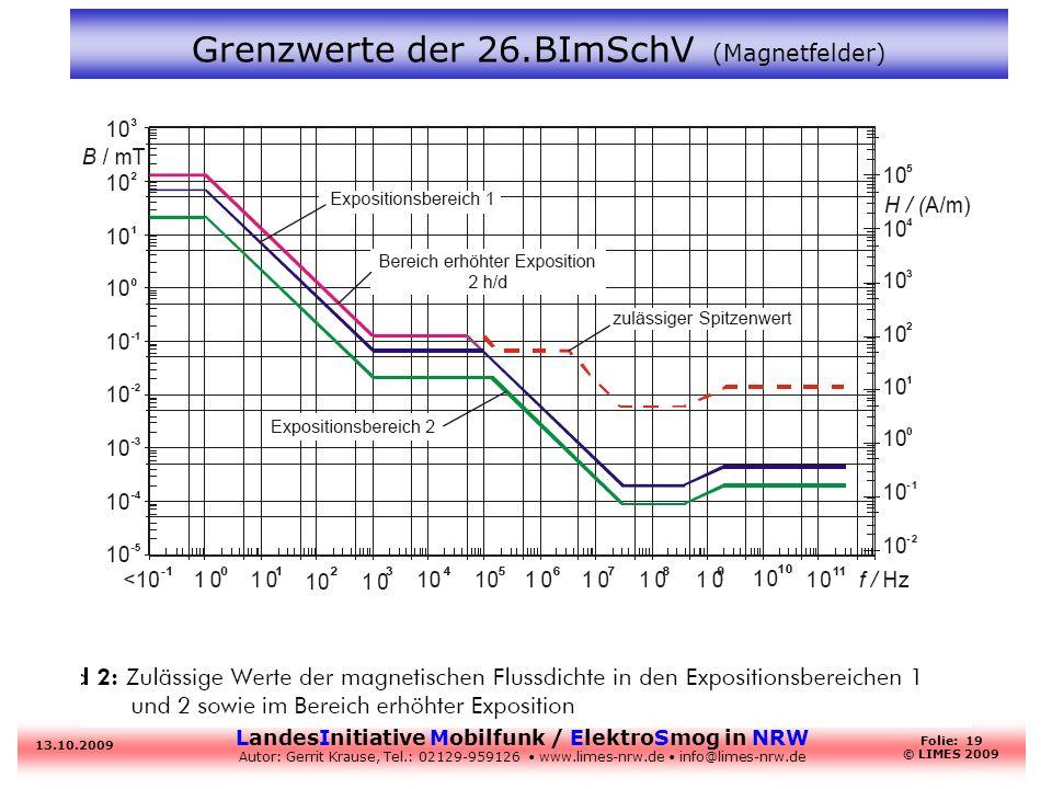 LandesInitiative Mobilfunk / ElektroSmog in NRW Autor: Gerrit Krause, Tel.: 02129-959126 www.limes-nrw.de info@limes-nrw.de 13.10.2009 Folie: 19 © LIM