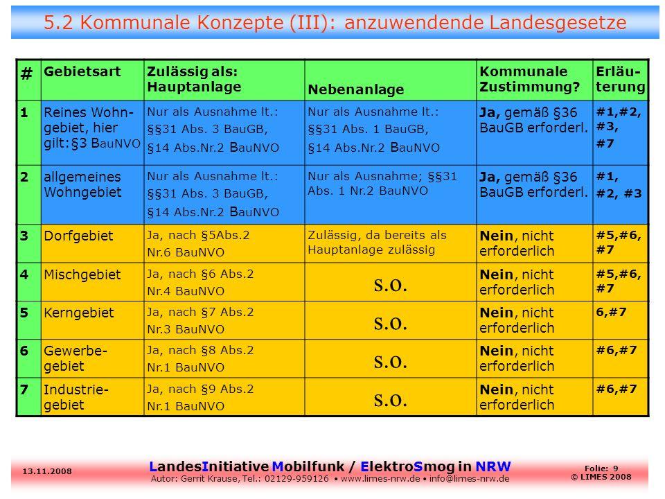 LandesInitiative Mobilfunk / ElektroSmog in NRW Autor: Gerrit Krause, Tel.: 02129-959126 www.limes-nrw.de info@limes-nrw.de 13.11.2008 Folie: 10 © LIMES 2008 5.3 Nicht optimierter Standort in Attendorn zurück