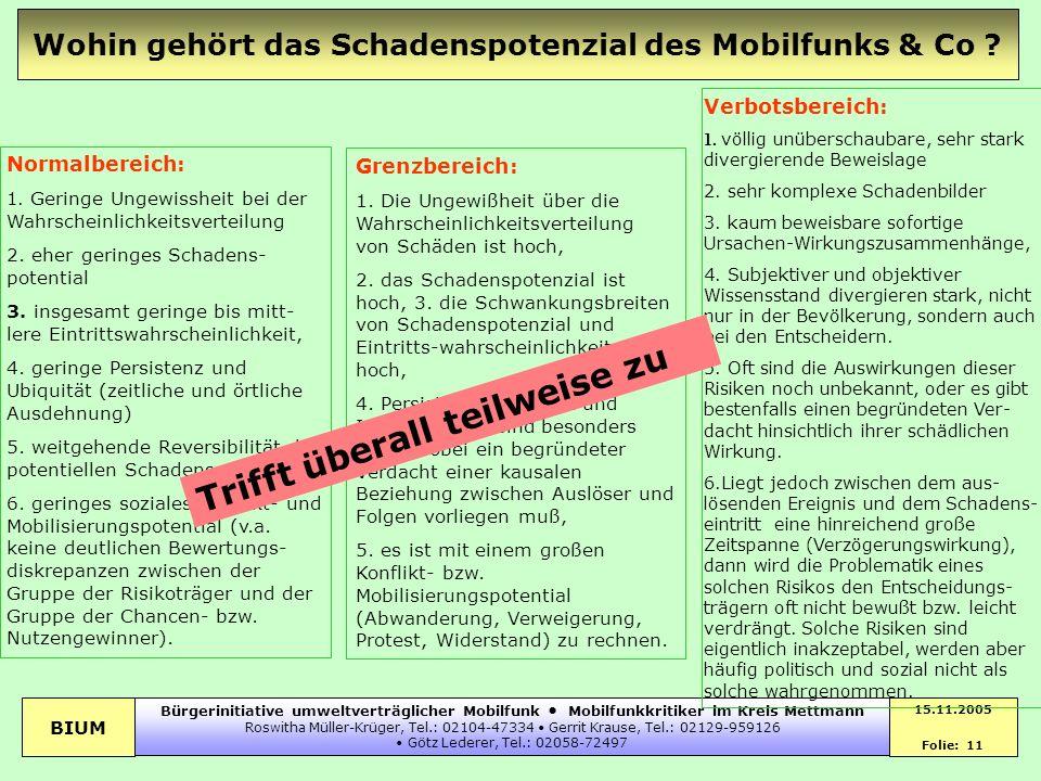 BIUM 15.11.2005 Folie: 11 Bürgerinitiative umweltverträglicher Mobilfunk Mobilfunkkritiker im Kreis Mettmann Roswitha Müller-Krüger, Tel.: 02104-47334