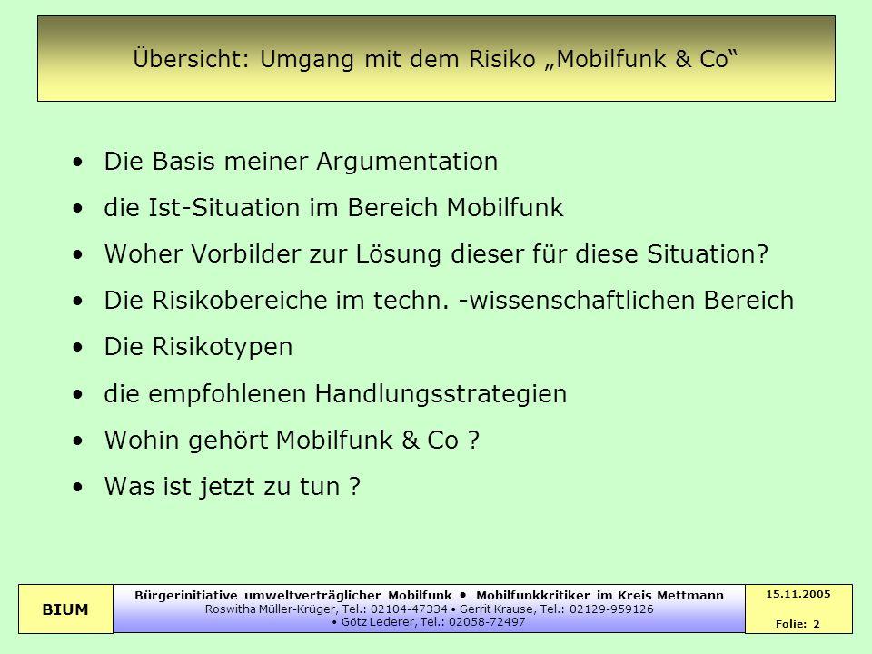 BIUM 15.11.2005 Folie: 2 Bürgerinitiative umweltverträglicher Mobilfunk Mobilfunkkritiker im Kreis Mettmann Roswitha Müller-Krüger, Tel.: 02104-47334