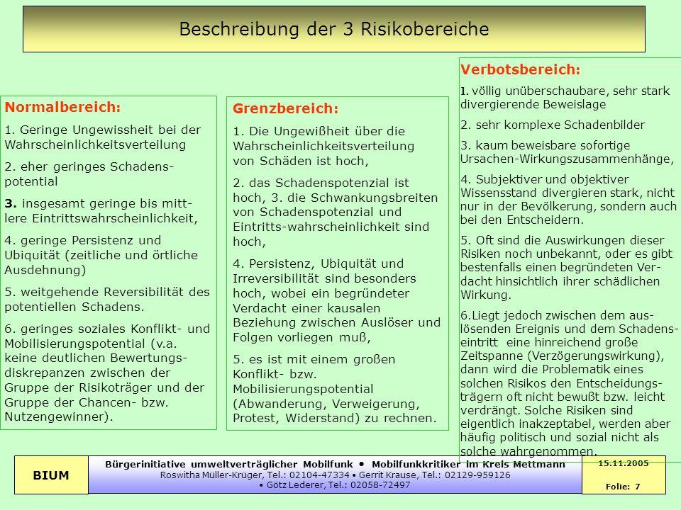 BIUM 15.11.2005 Folie: 7 Bürgerinitiative umweltverträglicher Mobilfunk Mobilfunkkritiker im Kreis Mettmann Roswitha Müller-Krüger, Tel.: 02104-47334
