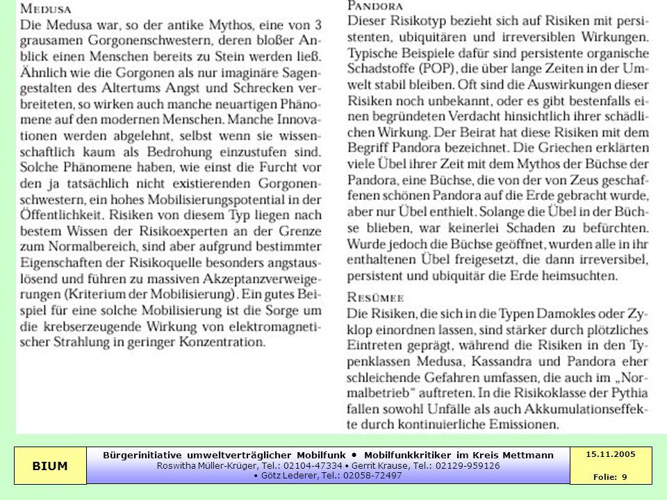 BIUM 15.11.2005 Folie: 10 Bürgerinitiative umweltverträglicher Mobilfunk Mobilfunkkritiker im Kreis Mettmann Roswitha Müller-Krüger, Tel.: 02104-47334 Gerrit Krause, Tel.: 02129-959126 Götz Lederer, Tel.: 02058-72497 Handlungsstrategien zu den Risikotypen Medusa: Vertrauensbildung fördern, Wissen verbessern, Risikokommunikation betreiben, Verständnis zeigen Pythia: Vorsorge verbessern...