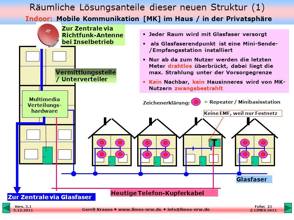 Gerrit Krause www.limes-nrw.de info@limes-nrw.de Vers. 3.1 5.12.2011 Folie: 21 © LIMES 2011 Räumliche Lösungsanteile dieser neuen Struktur (1) Indoor: