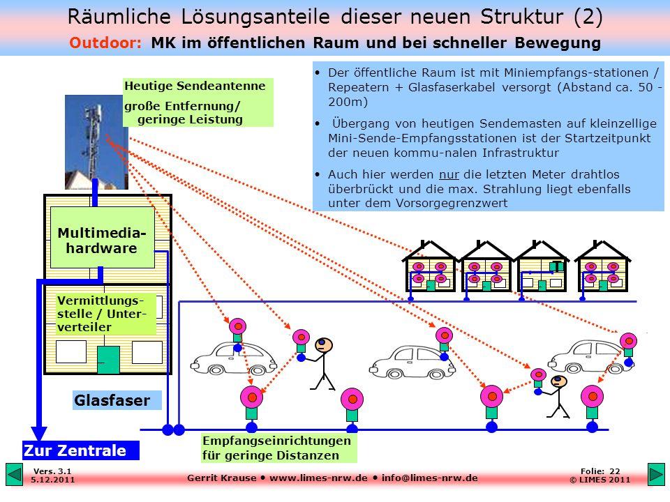 Gerrit Krause www.limes-nrw.de info@limes-nrw.de Vers. 3.1 5.12.2011 Folie: 22 © LIMES 2011 Räumliche Lösungsanteile dieser neuen Struktur (2) Outdoor
