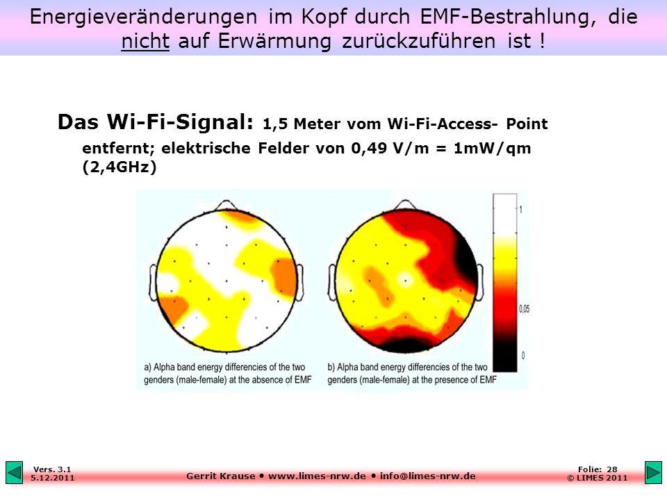 Gerrit Krause www.limes-nrw.de info@limes-nrw.de Vers. 3.1 5.12.2011 Folie: 28 © LIMES 2011 Energieveränderungen im Kopf durch EMF-Bestrahlung, die ni