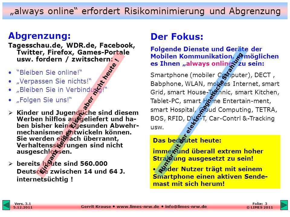 Gerrit Krause www.limes-nrw.de info@limes-nrw.de Vers. 3.1 5.12.2011 Folie: 3 © LIMES 2011 always online erfordert Risikominimierung und Abgrenzung Ab