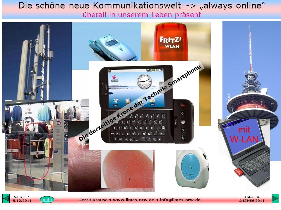 Gerrit Krause www.limes-nrw.de info@limes-nrw.de Vers. 3.1 5.12.2011 Folie: 4 © LIMES 2011 Die schöne neue Kommunikationswelt -> always online überall