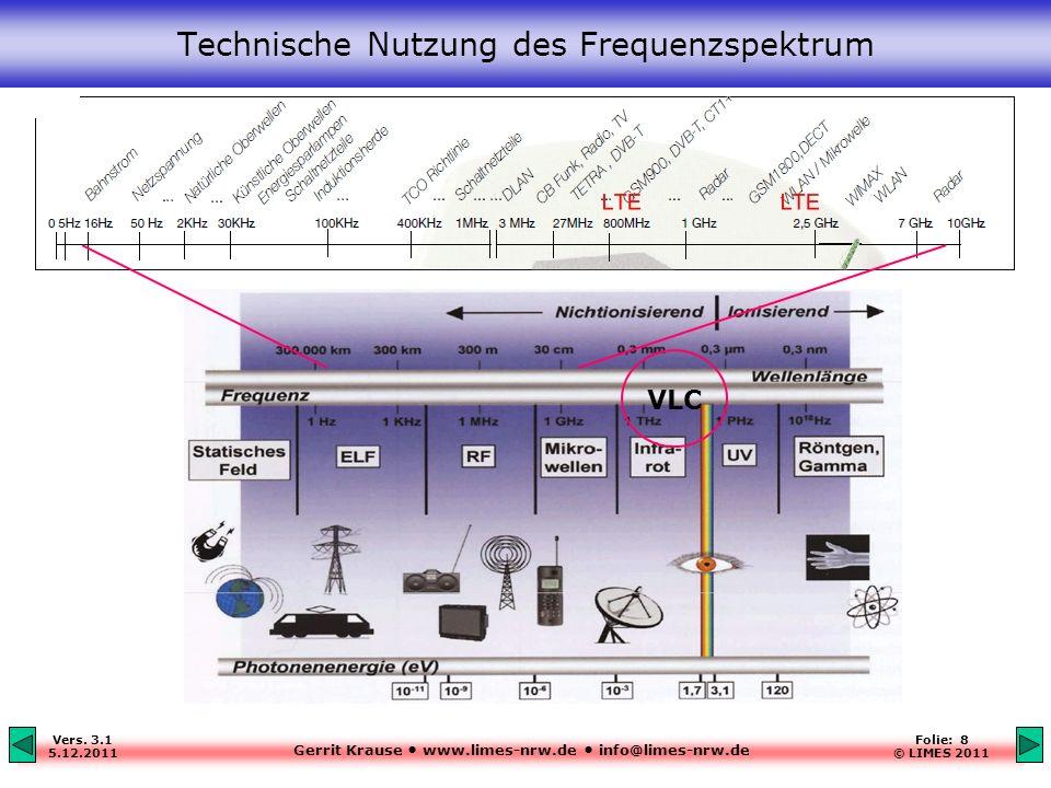 Gerrit Krause www.limes-nrw.de info@limes-nrw.de Vers. 3.1 5.12.2011 Folie: 8 © LIMES 2011 Technische Nutzung des Frequenzspektrum VLC