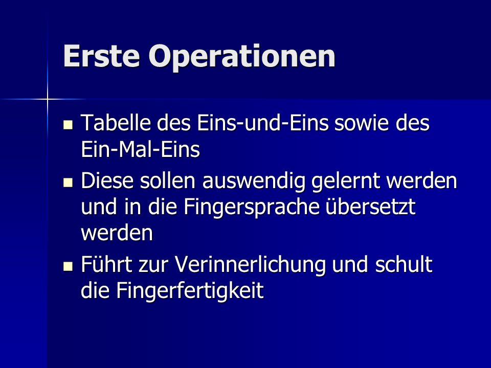 Erste Operationen Tabelle des Eins-und-Eins sowie des Ein-Mal-Eins Tabelle des Eins-und-Eins sowie des Ein-Mal-Eins Diese sollen auswendig gelernt wer